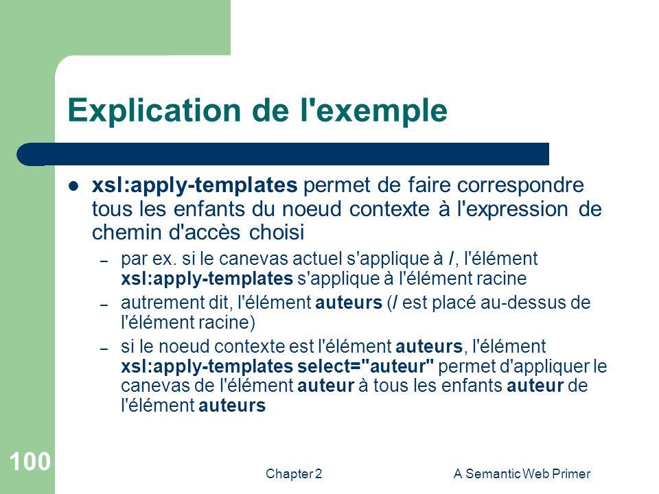 Chapter 2A Semantic Web Primer 100 Explication de l'exemple xsl:apply-templates permet de faire correspondre tous les enfants du noeud contexte à l'ex