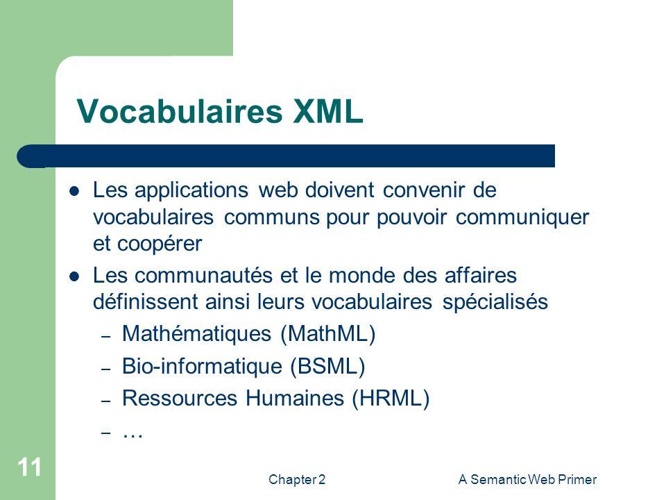 Chapter 2A Semantic Web Primer 11 Vocabulaires XML Les applications web doivent convenir de vocabulaires communs pour pouvoir communiquer et coopérer