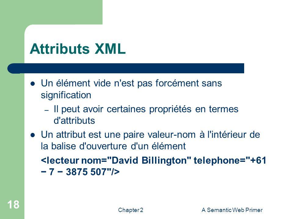Chapter 2A Semantic Web Primer 18 Attributs XML Un élément vide n'est pas forcément sans signification – Il peut avoir certaines propriétés en termes