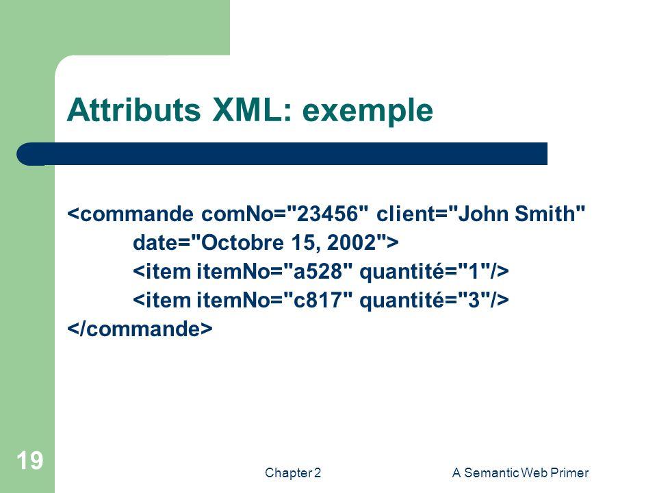 Chapter 2A Semantic Web Primer 19 Attributs XML: exemple <commande comNo=