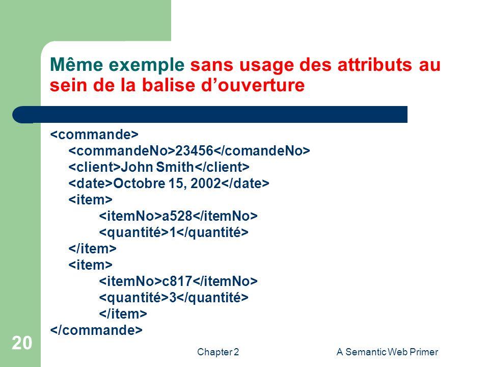 Chapter 2A Semantic Web Primer 20 Même exemple sans usage des attributs au sein de la balise douverture 23456 John Smith Octobre 15, 2002 a528 1 c817