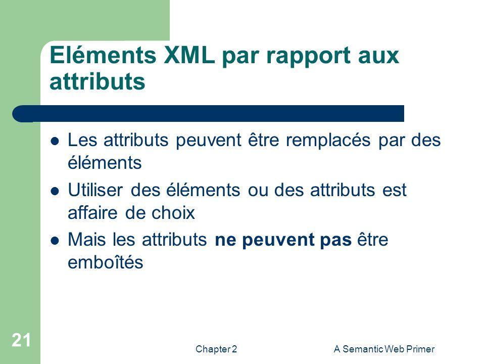 Chapter 2A Semantic Web Primer 21 Eléments XML par rapport aux attributs Les attributs peuvent être remplacés par des éléments Utiliser des éléments o