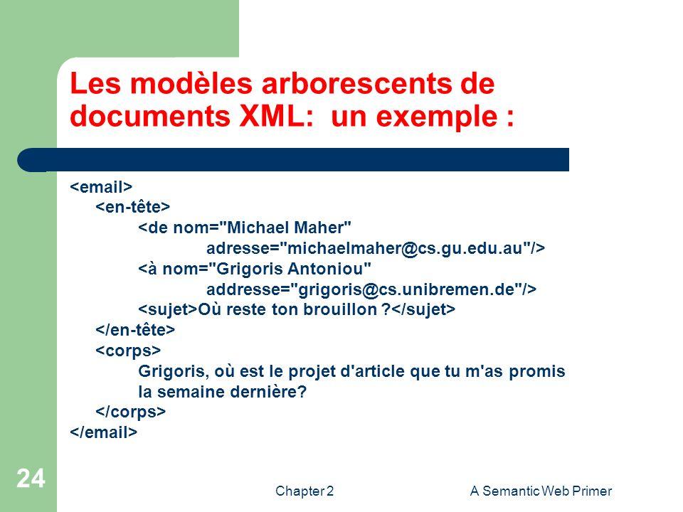 Chapter 2A Semantic Web Primer 24 Les modèles arborescents de documents XML: un exemple : <de nom=