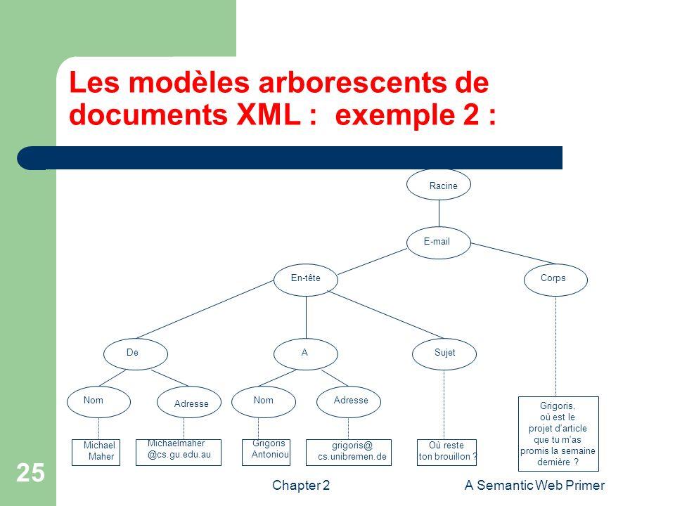 Chapter 2A Semantic Web Primer 25 Les modèles arborescents de documents XML : exemple 2 : Racine Corps E-mail En-tête SujetDeA Adresse Nom Michael Mah