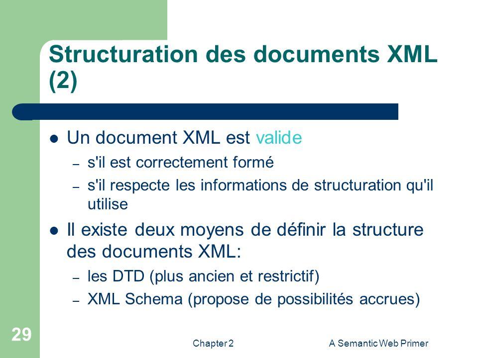 Chapter 2A Semantic Web Primer 29 Structuration des documents XML (2) Un document XML est valide – s'il est correctement formé – s'il respecte les inf