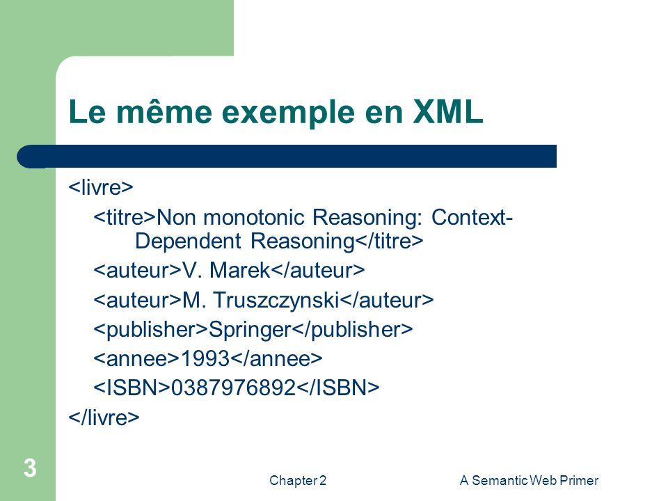 Chapter 2A Semantic Web Primer 3 Le même exemple en XML Non monotonic Reasoning: Context- Dependent Reasoning V. Marek M. Truszczynski Springer 1993 0