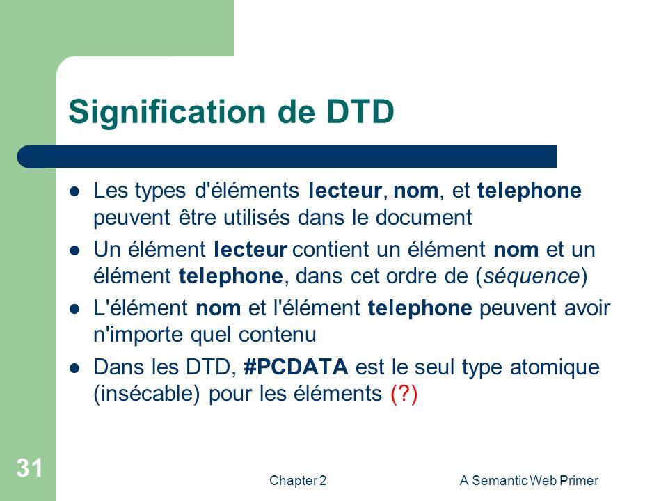 Chapter 2A Semantic Web Primer 31 Signification de DTD Les types d'éléments lecteur, nom, et telephone peuvent être utilisés dans le document Un éléme