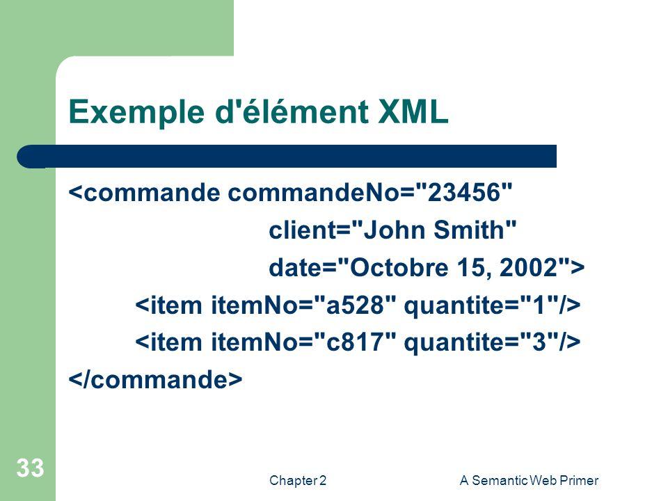 Chapter 2A Semantic Web Primer 33 Exemple d'élément XML <commande commandeNo=