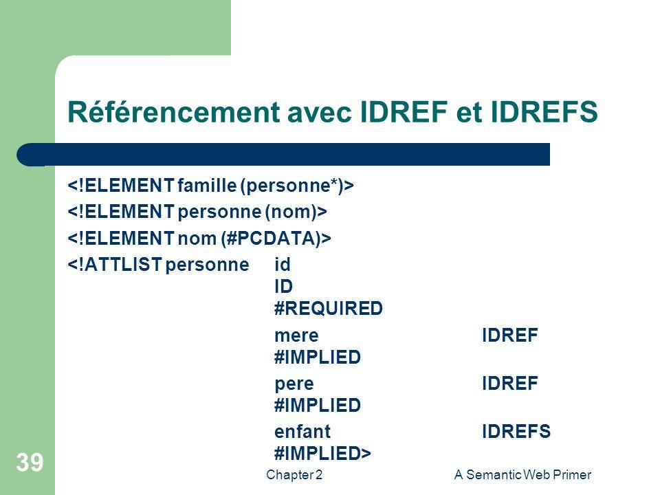 Chapter 2A Semantic Web Primer 39 Référencement avec IDREF et IDREFS <!ATTLIST personneid ID #REQUIRED mere IDREF #IMPLIED pere IDREF #IMPLIED enfantI