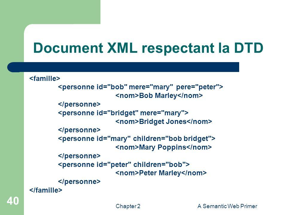 Chapter 2A Semantic Web Primer 40 Document XML respectant la DTD Bob Marley Bridget Jones Mary Poppins Peter Marley