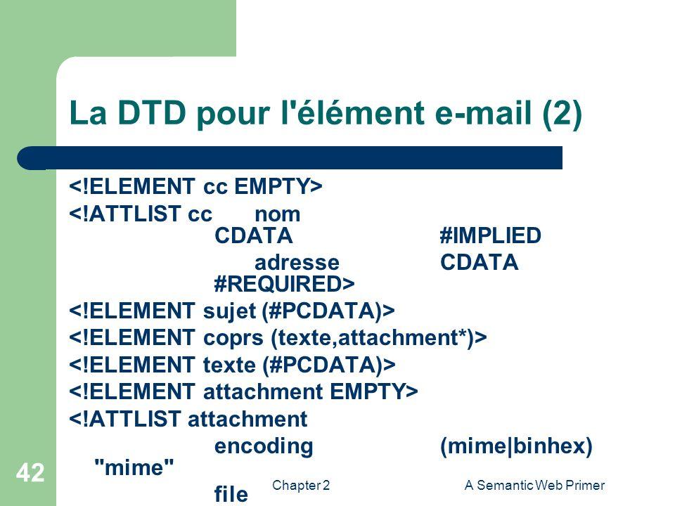 Chapter 2A Semantic Web Primer 42 La DTD pour l'élément e-mail (2) <!ATTLIST ccnom CDATA #IMPLIED adresseCDATA #REQUIRED> <!ATTLIST attachment encodin