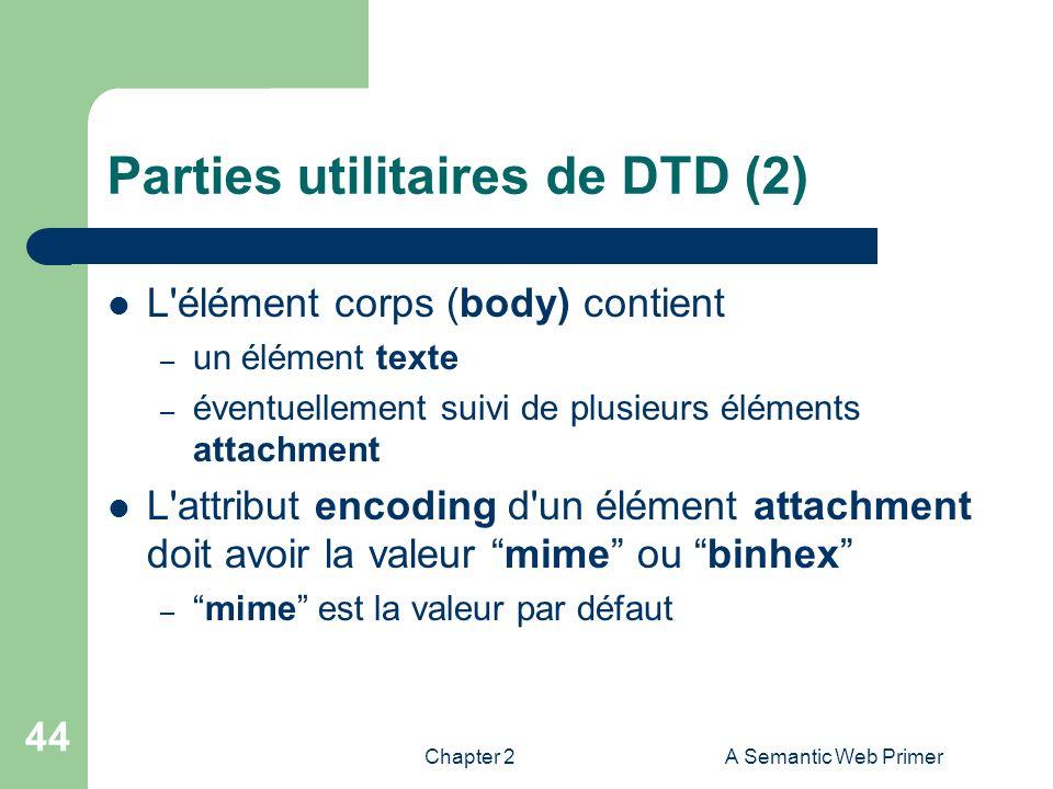 Chapter 2A Semantic Web Primer 44 Parties utilitaires de DTD (2) L'élément corps (body) contient – un élément texte – éventuellement suivi de plusieur