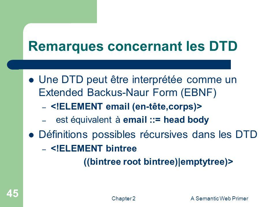 Chapter 2A Semantic Web Primer 45 Remarques concernant les DTD Une DTD peut être interprétée comme un Extended Backus-Naur Form (EBNF) – – est équival