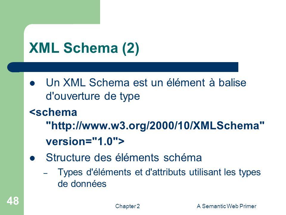 Chapter 2A Semantic Web Primer 48 XML Schema (2) Un XML Schema est un élément à balise d'ouverture de type <schema