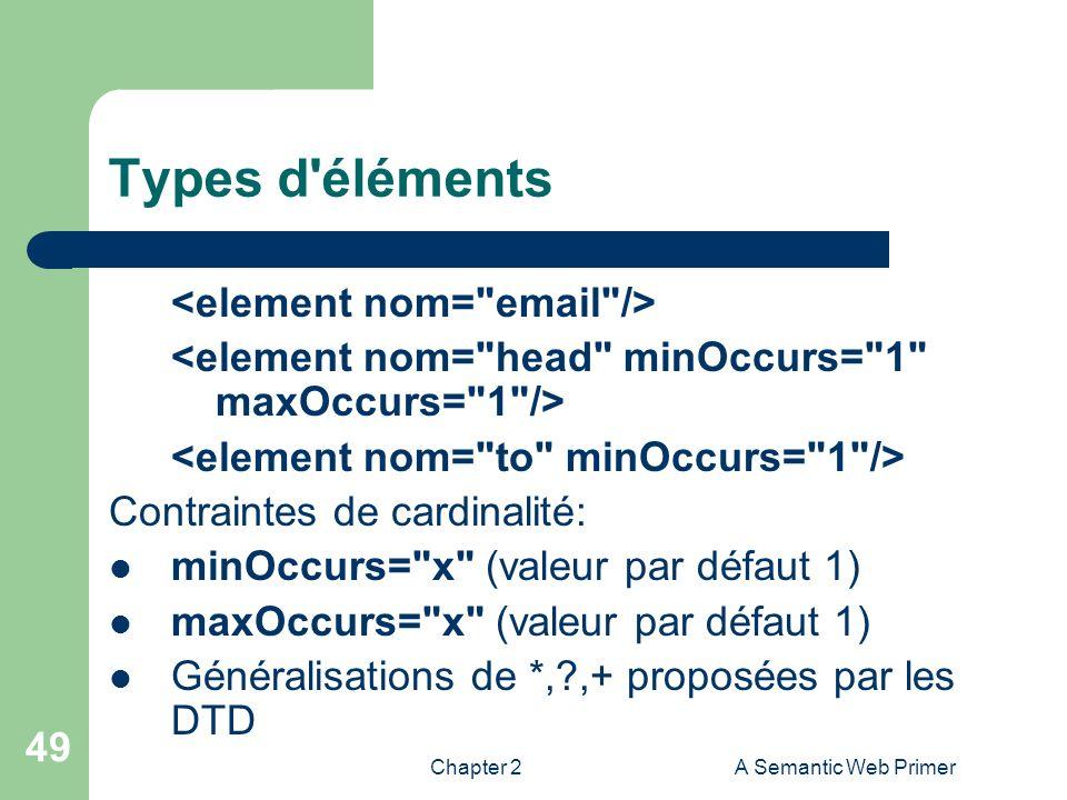 Chapter 2A Semantic Web Primer 49 Types d'éléments Contraintes de cardinalité: minOccurs=