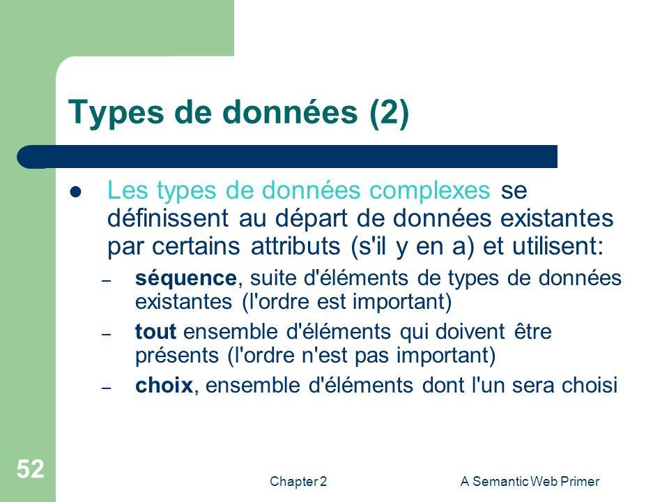 Chapter 2A Semantic Web Primer 52 Types de données (2) Les types de données complexes se définissent au départ de données existantes par certains attr