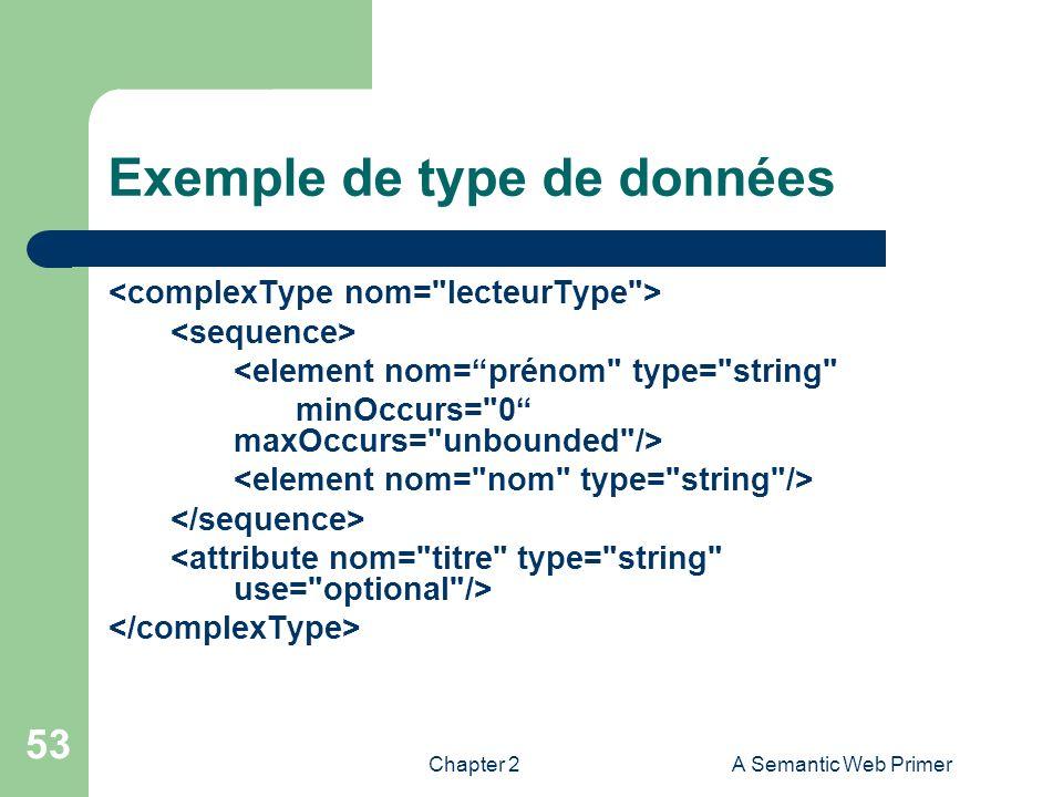 Chapter 2A Semantic Web Primer 53 Exemple de type de données <element nom=prénom