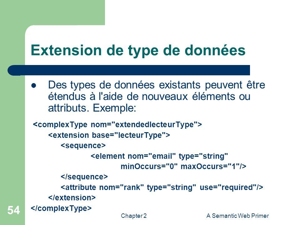 Chapter 2A Semantic Web Primer 54 Extension de type de données Des types de données existants peuvent être étendus à l'aide de nouveaux éléments ou at