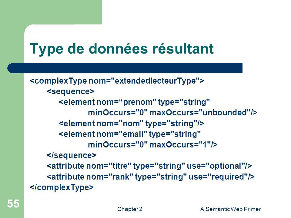 Chapter 2A Semantic Web Primer 55 Type de données résultant <element nom=prenom