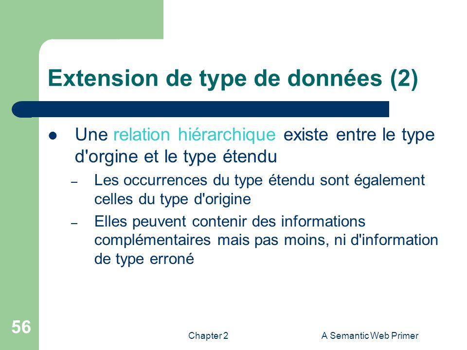 Chapter 2A Semantic Web Primer 56 Extension de type de données (2) Une relation hiérarchique existe entre le type d'orgine et le type étendu – Les occ