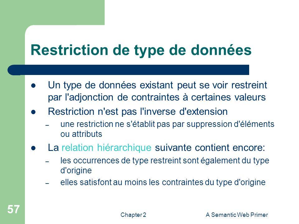 Chapter 2A Semantic Web Primer 57 Restriction de type de données Un type de données existant peut se voir restreint par l'adjonction de contraintes à