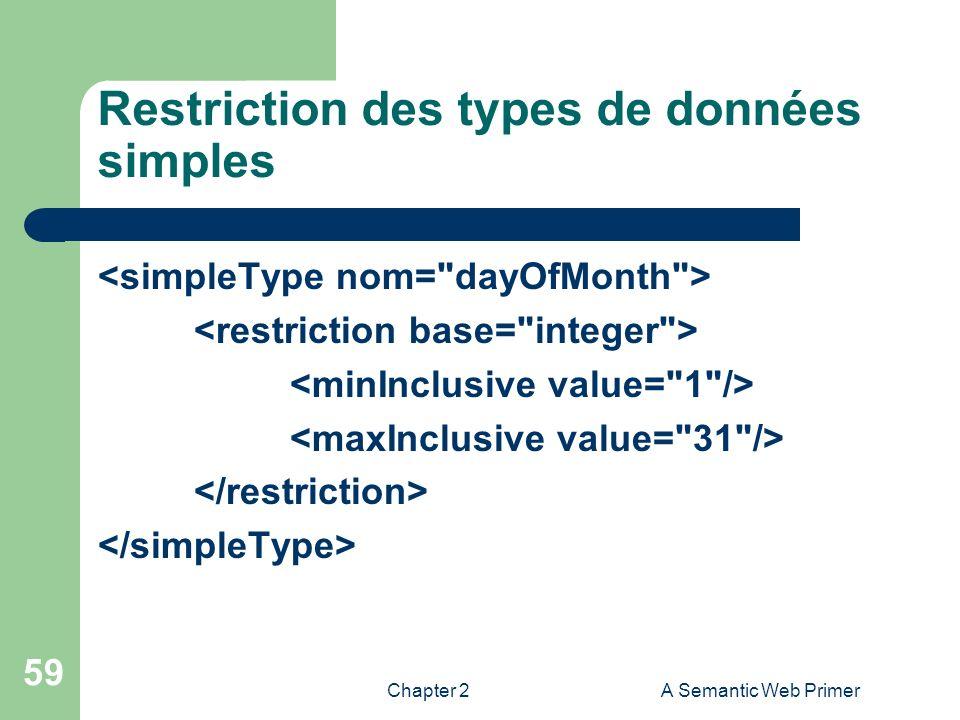 Chapter 2A Semantic Web Primer 59 Restriction des types de données simples