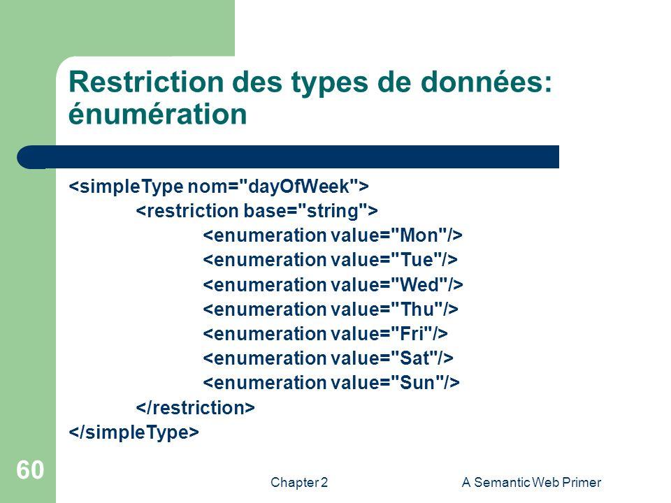 Chapter 2A Semantic Web Primer 60 Restriction des types de données: énumération