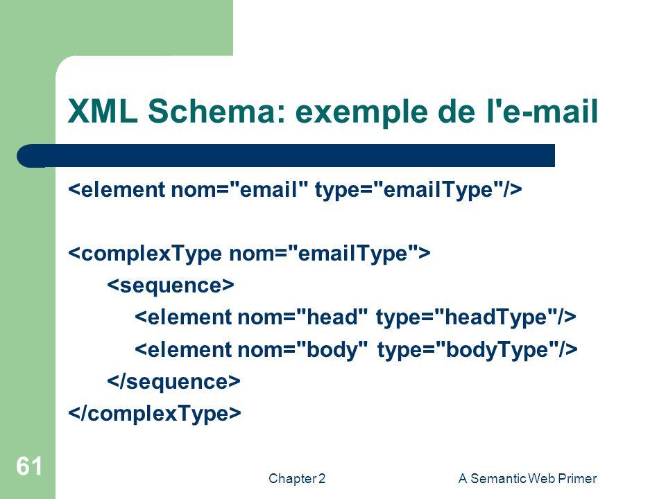 Chapter 2A Semantic Web Primer 61 XML Schema: exemple de l'e-mail