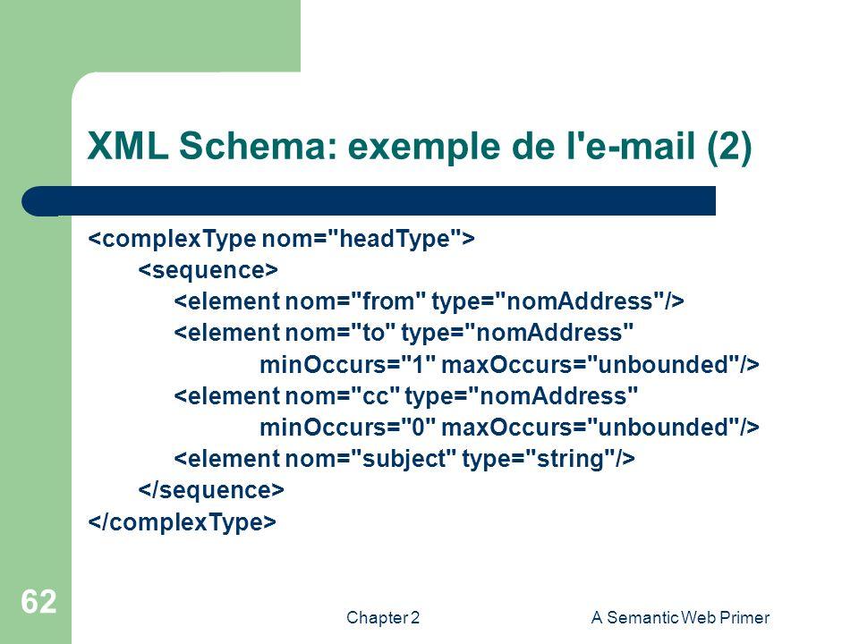Chapter 2A Semantic Web Primer 62 XML Schema: exemple de l'e-mail (2) <element nom=