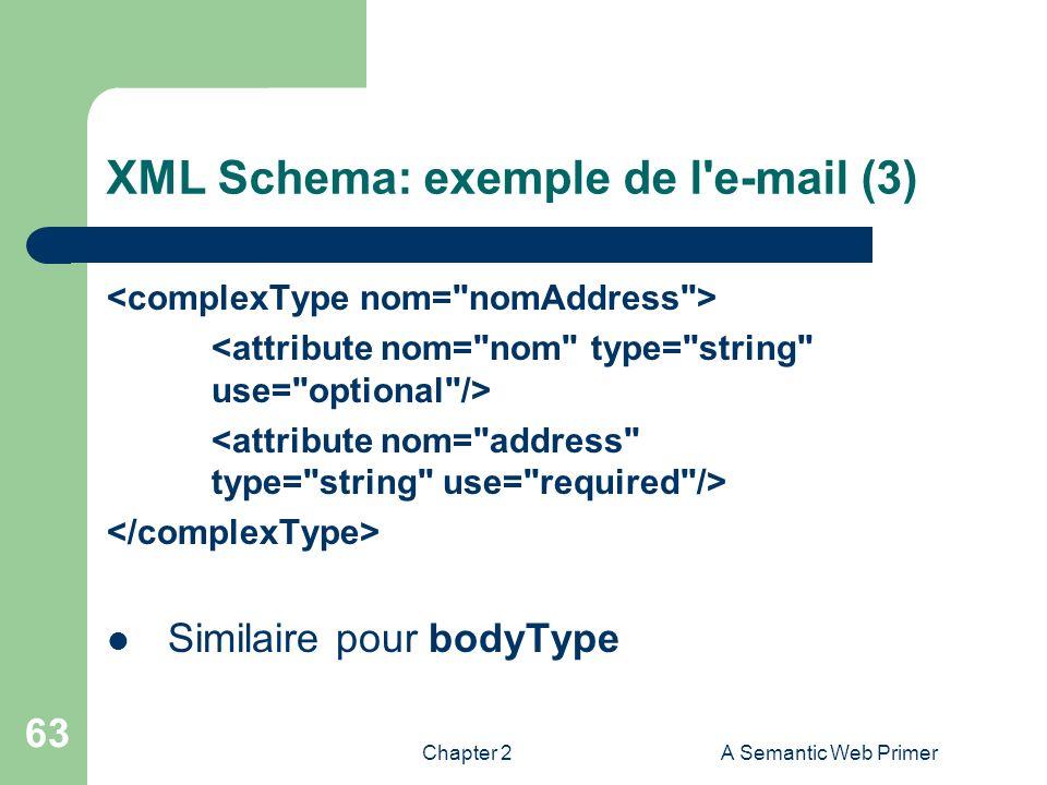 Chapter 2A Semantic Web Primer 63 XML Schema: exemple de l'e-mail (3) Similaire pour bodyType