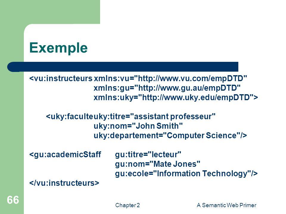 Chapter 2A Semantic Web Primer 66 Exemple <vu:instructeurs xmlns:vu=