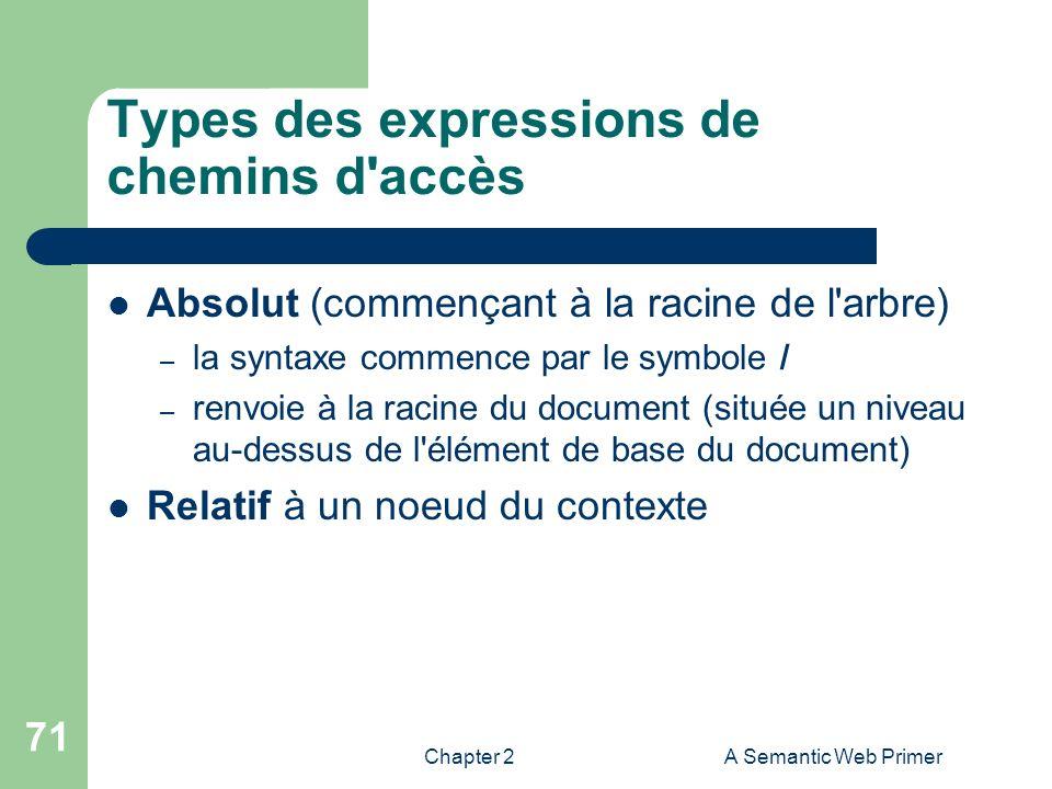 Chapter 2A Semantic Web Primer 71 Types des expressions de chemins d'accès Absolut (commençant à la racine de l'arbre) – la syntaxe commence par le sy