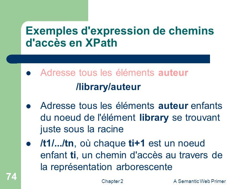 Chapter 2A Semantic Web Primer 74 Exemples d'expression de chemins d'accès en XPath Adresse tous les éléments auteur /library/auteur Adresse tous les