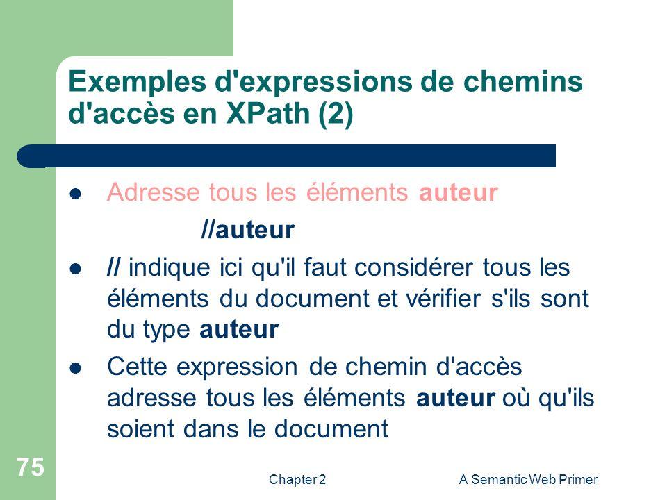Chapter 2A Semantic Web Primer 75 Exemples d'expressions de chemins d'accès en XPath (2) Adresse tous les éléments auteur //auteur // indique ici qu'i