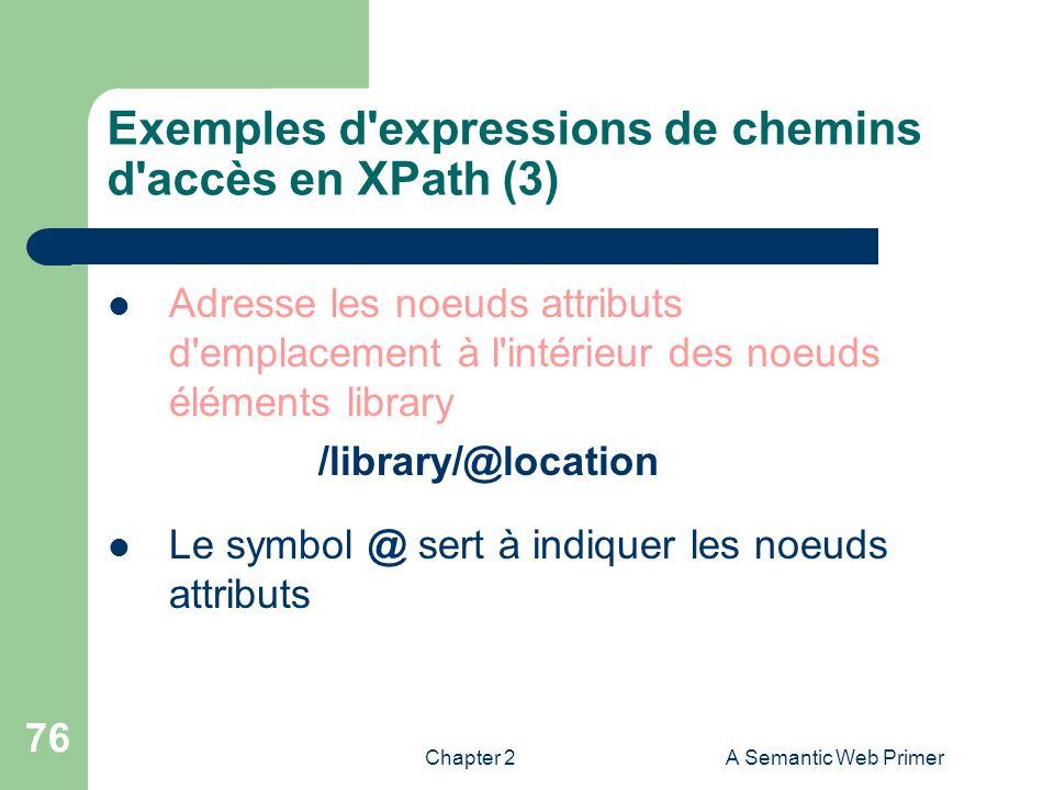 Chapter 2A Semantic Web Primer 76 Exemples d'expressions de chemins d'accès en XPath (3) Adresse les noeuds attributs d'emplacement à l'intérieur des