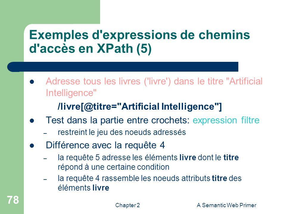 Chapter 2A Semantic Web Primer 78 Exemples d'expressions de chemins d'accès en XPath (5) Adresse tous les livres ('livre') dans le titre