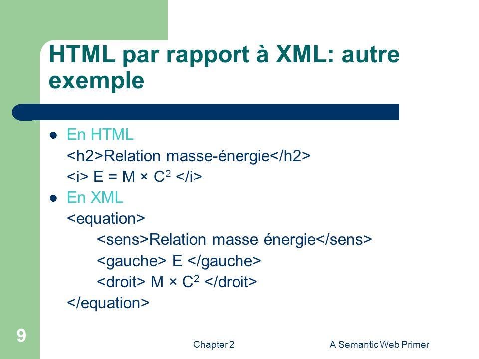 Chapter 2A Semantic Web Primer 9 HTML par rapport à XML: autre exemple En HTML Relation masse-énergie E = M × C 2 En XML Relation masse énergie E M ×