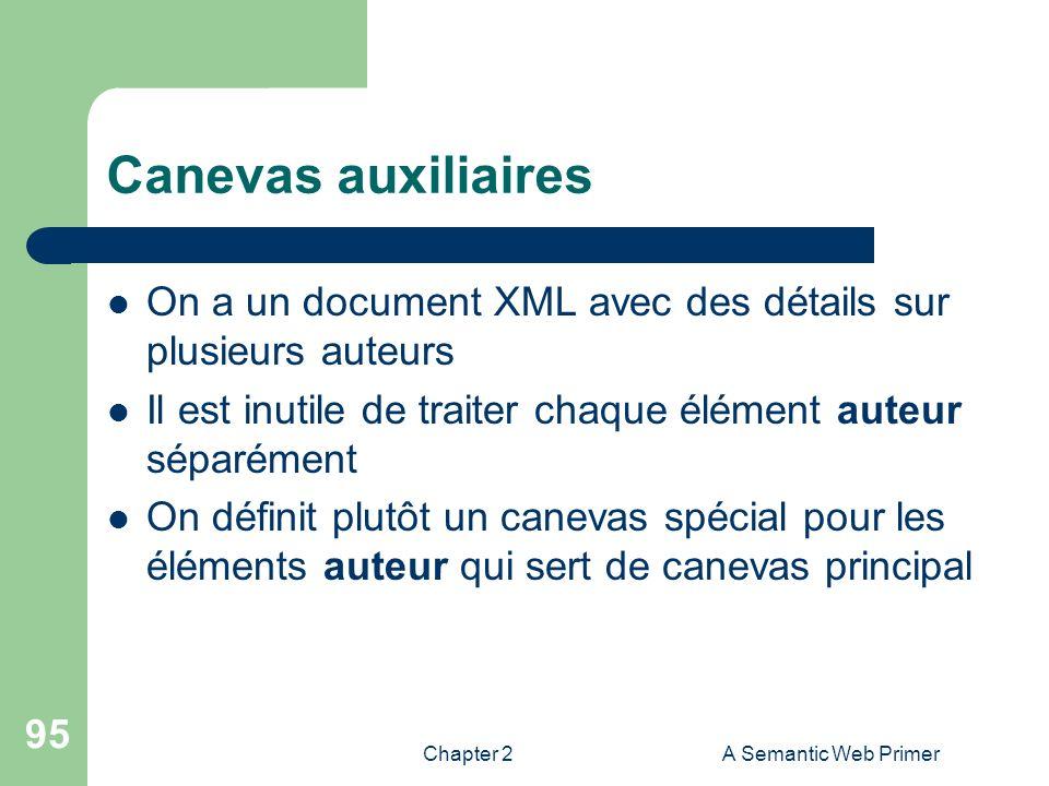 Chapter 2A Semantic Web Primer 95 Canevas auxiliaires On a un document XML avec des détails sur plusieurs auteurs Il est inutile de traiter chaque élé