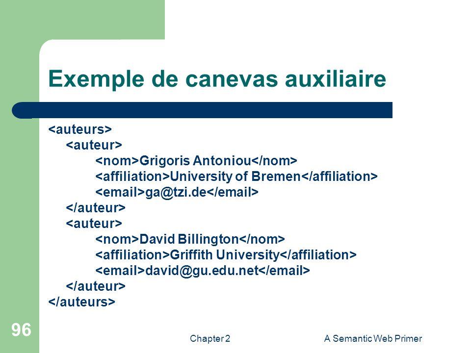 Chapter 2A Semantic Web Primer 96 Exemple de canevas auxiliaire Grigoris Antoniou University of Bremen ga@tzi.de David Billington Griffith University
