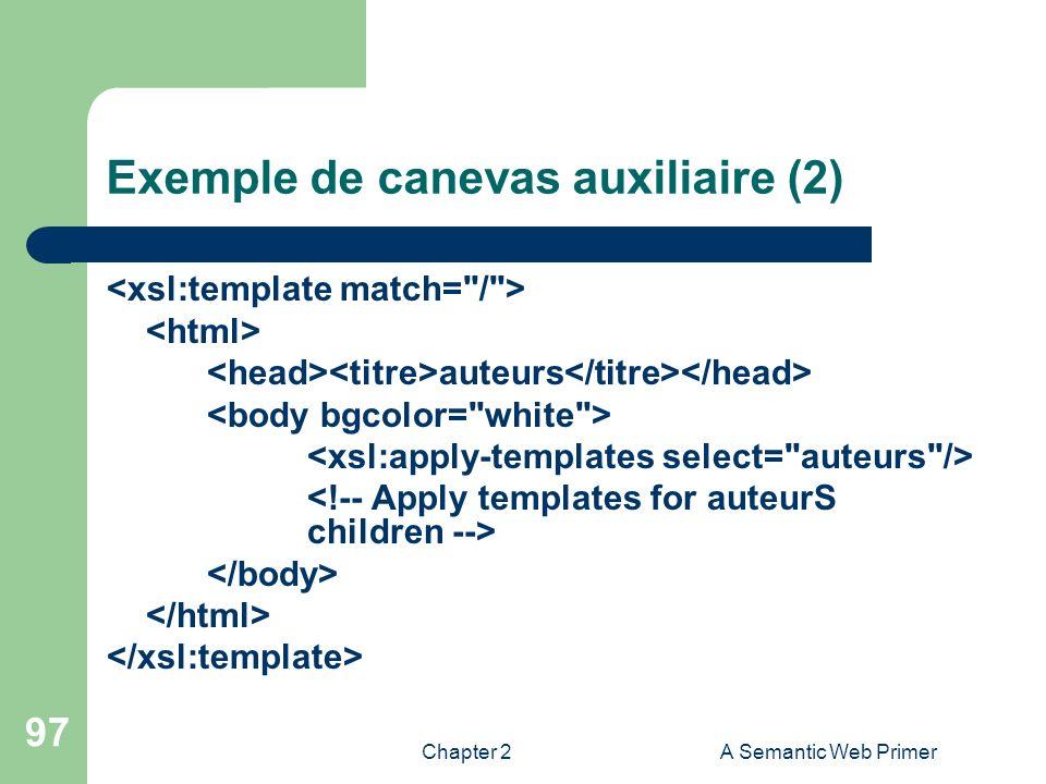 Chapter 2A Semantic Web Primer 97 Exemple de canevas auxiliaire (2) auteurs