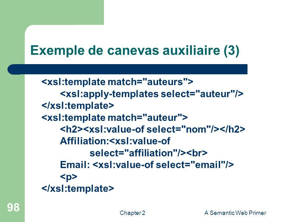 Chapter 2A Semantic Web Primer 98 Exemple de canevas auxiliaire (3) Affiliation:<xsl:value-of select=