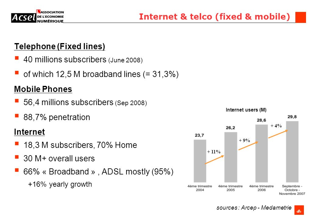 4 Acsel_support bureau 081016 Key players: Whats specific to french market Strong concentration in telco market 90% internet marketshare owned by 3 national players: Orange, SFR, Free 95% mobile market owned bY 3 national players: Orange, SFR, Bouygues Telecom A highly competitive industry Lot of success stories Strong pure Players have emerged some bricks & mortar with stellar growth Low penetration of foreign players only 12 foreign competitors among 50 most accessed web sites Google dominant player in Search 90% marketshare in France Most accessed Websites source : Medametrie Netratings