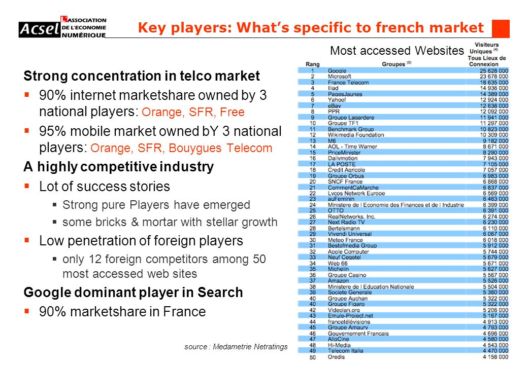 4 Acsel_support bureau 081016 Key players: Whats specific to french market Strong concentration in telco market 90% internet marketshare owned by 3 na