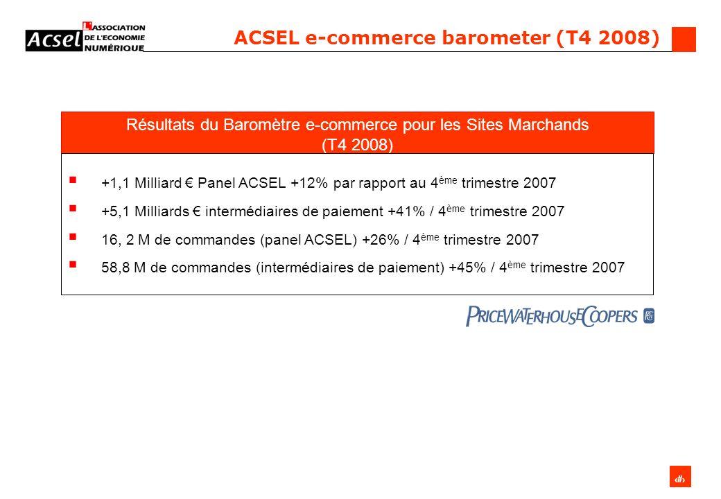 6 Acsel_support bureau 081016 ACSEL e-commerce barometer (2008) Résultats du Baromètre e-commerce pour les Sites Marchands (2008) 4,2 Milliards ( Panel ACSEL) +16% par rapport à 2007 17,1 Milliards (intermédiaires de paiement) +33% / 2007 59,1 M de commandes (panel ACSEL) +28% par rapport à 2007 186 M de commandes (intermédiaires de paiement) +33% / 2007 5 Progression continue des transactions, sur un rythme annuel identique denviron 30% Le panier moyen reste stable à 92 en 2008 contre 91 en 2007.