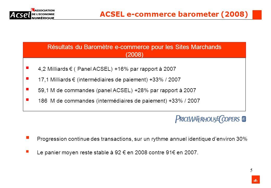 6 Acsel_support bureau 081016 ACSEL e-commerce barometer (2008) Résultats du Baromètre e-commerce pour les Sites Marchands (2008) 4,2 Milliards ( Pane