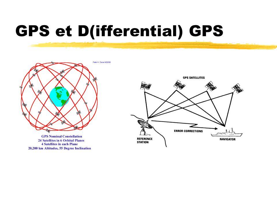 GPS et D(ifferential) GPS
