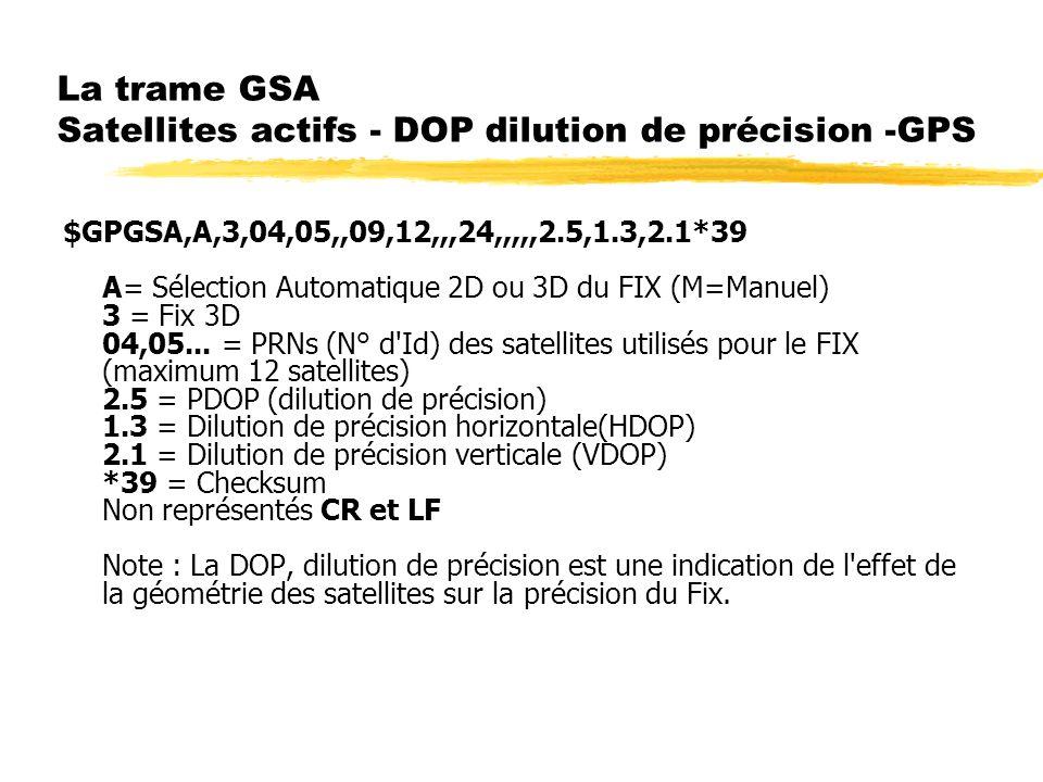 La trame GSA Satellites actifs - DOP dilution de précision -GPS $GPGSA,A,3,04,05,,09,12,,,24,,,,,2.5,1.3,2.1*39 A= Sélection Automatique 2D ou 3D du F