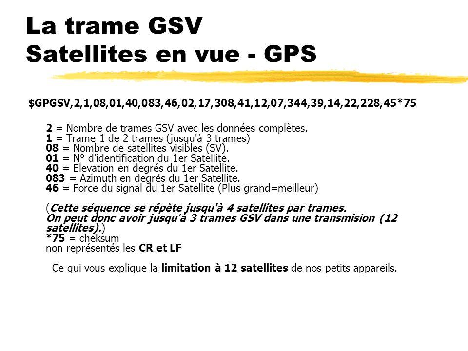 La trame GSV Satellites en vue - GPS $GPGSV,2,1,08,01,40,083,46,02,17,308,41,12,07,344,39,14,22,228,45*75 2 = Nombre de trames GSV avec les données co