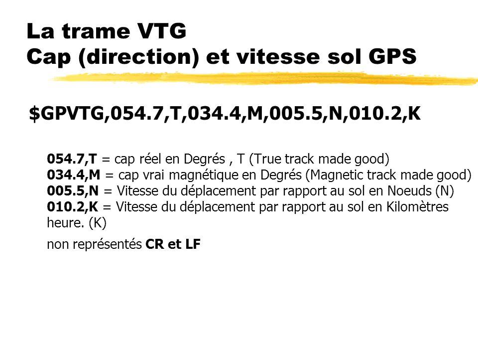La trame VTG Cap (direction) et vitesse sol GPS $GPVTG,054.7,T,034.4,M,005.5,N,010.2,K 054.7,T = cap réel en Degrés, T (True track made good) 034.4,M