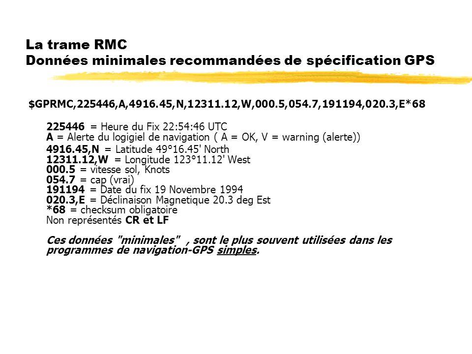 La trame RMC Données minimales recommandées de spécification GPS $GPRMC,225446,A,4916.45,N,12311.12,W,000.5,054.7,191194,020.3,E*68 225446 = Heure du